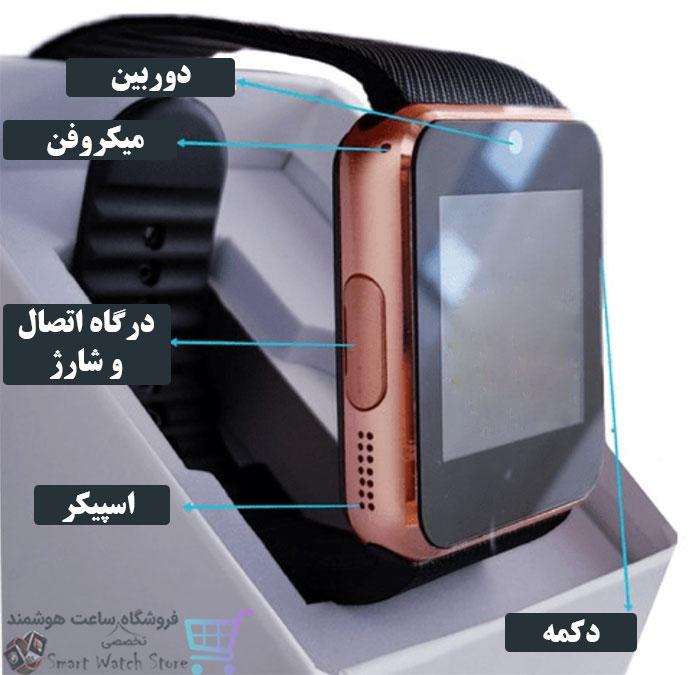 آشنایی با قسمت های مختلف ساعت هوشمند W101 Hero